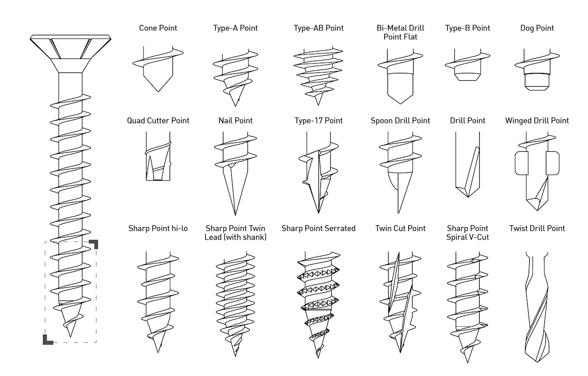 THREAD TYPE & POINT TYPE